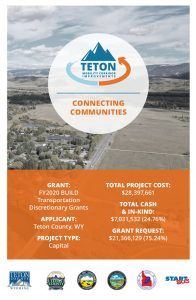 Teton BUILD brochure